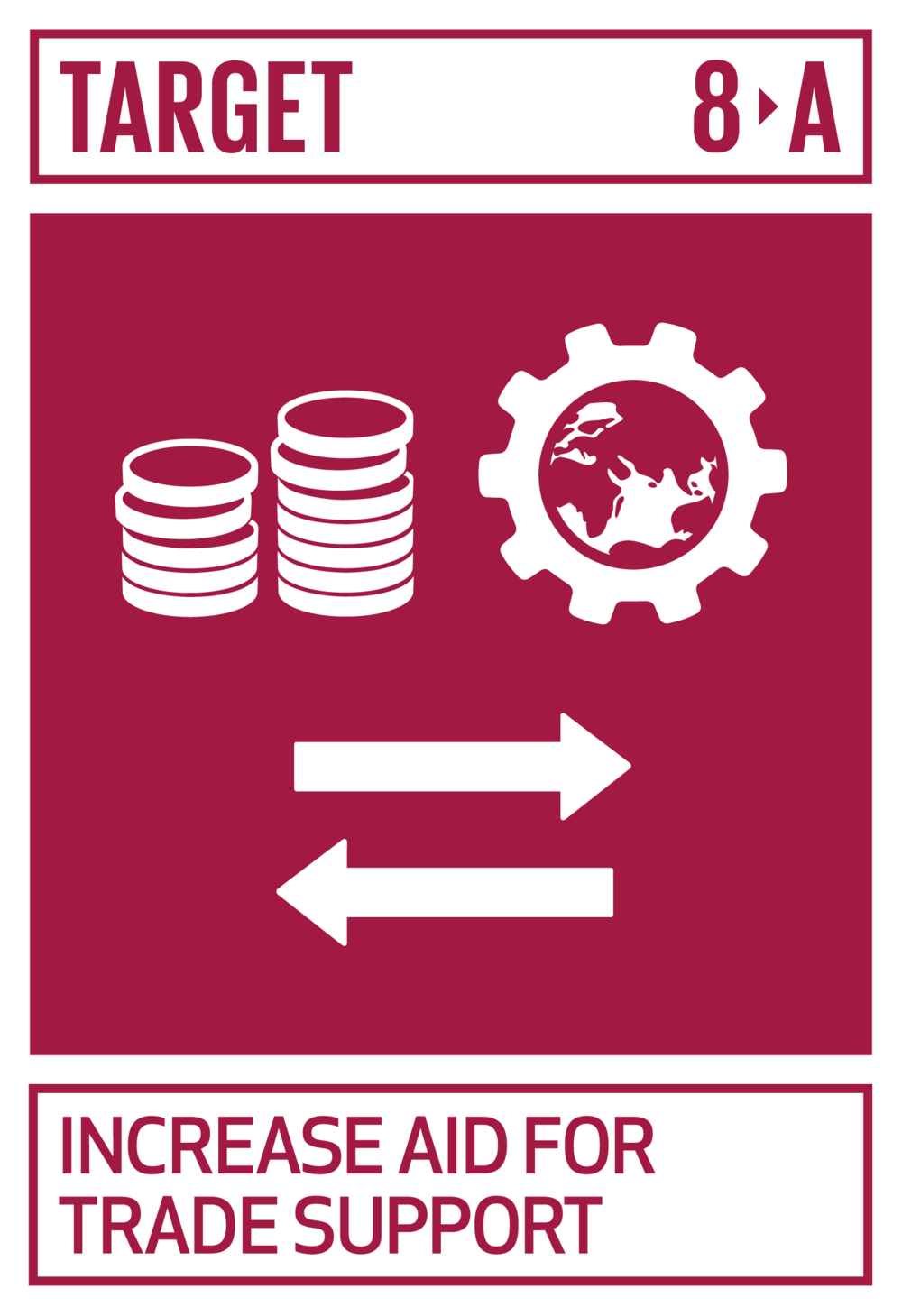 Increase Aid for Trade support for developing countries, in particular least developed countries, including through the Enhanced Integrated Framework for Trade-related Technical Assistance to Least Developed Countries.   INDICATOR    8.a.1  Aid for Trade commitments and disbursements