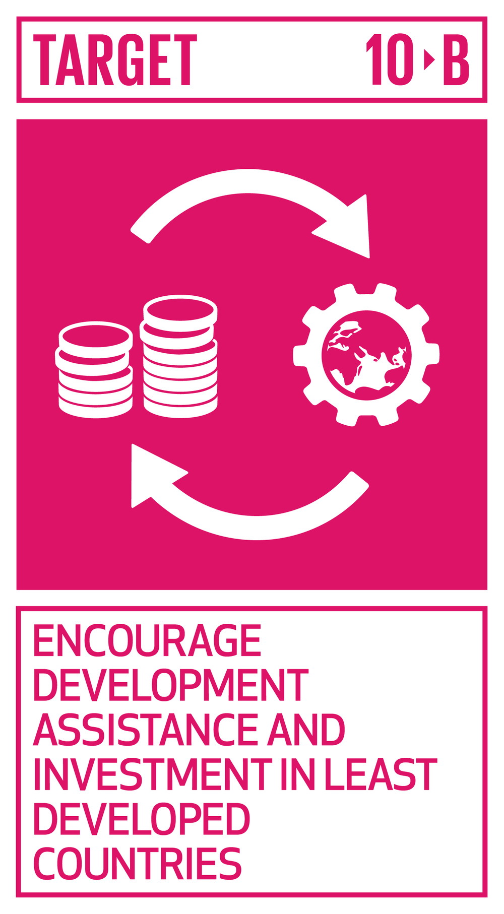 Encourage official development assistance and financial flows, including foreign direct investment, to States where the need is greatest, in particular least developed countries, African countries, small island developing States and landlocked developing countries, in accordance with their national plans and programmes.   INDICATOR    10.b.1  Total resource flows for development, by recipient and donor countries and type of flow (e.g. official development assistance, foreign direct investment and other flows)