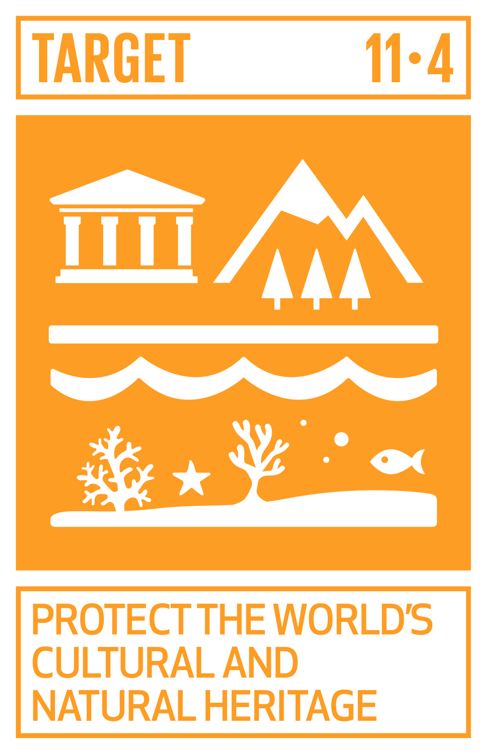 Strengthen efforts to protect and safeguard the world's cultural and natural heritage.   INDICATOR    11.4.1  Total expenditure (public and private) per capita spent on the preservation, protection and conservation of all cultural and natural heritage, by type of heritage (cultural, natural, mixed and World Heritage Centre designation), level of government (national, regional and local/municipal), type of expenditure (operating expenditure/investment) and type of private funding (donations in kind, private non-profit sector and sponsorship)