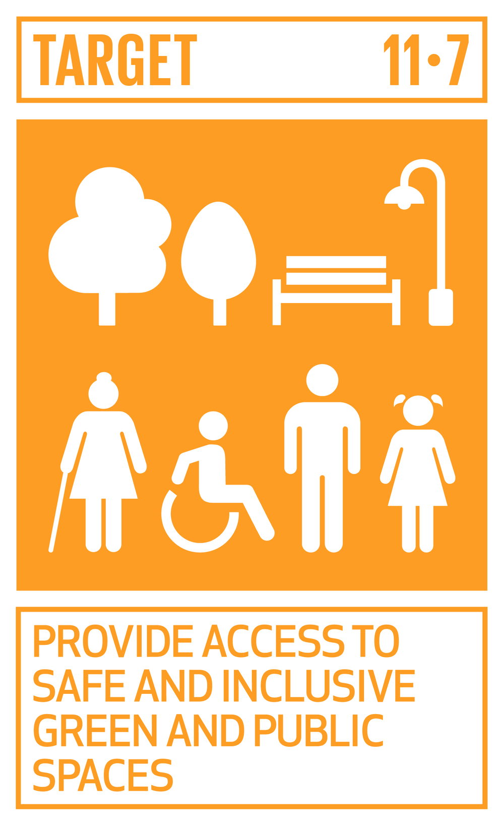 By 2030, provide universal access to safe, inclusive and accessible, green and public spaces, in particular for women and children, older persons and persons with disabilities.   INDICATORS    11.7.1  Average share of the built-up area of cities that is open space for public use for all, by sex, age and persons with disabilities   11.7.2  Proportion of persons victim of physical or sexual harassment, by sex, age, disability status and place of occurrence, in the previous 12 months