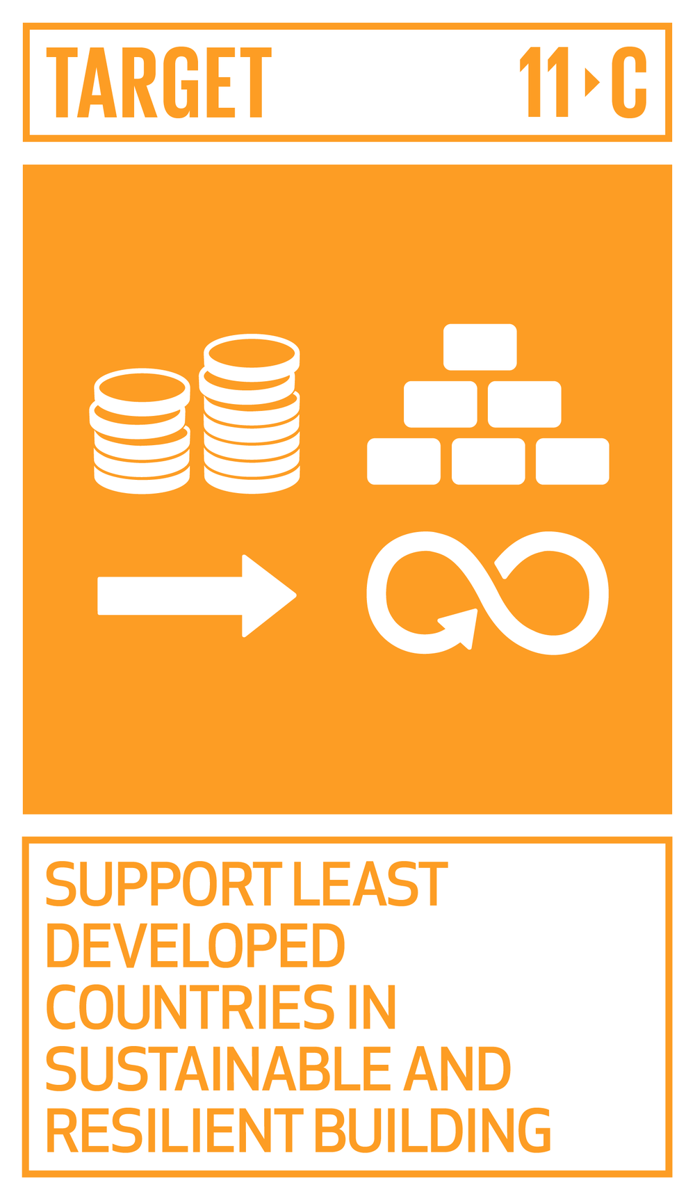 Support least developed countries, including through financial and technical assistance, in building sustainable and resilient buildings utilizing local materials.   INDICATOR    11.c.1  Proportion of financial support to the least developed countries that is allocated to the construction and retrofitting of sustainable, resilient and resource-efficient buildings utilizing local materials
