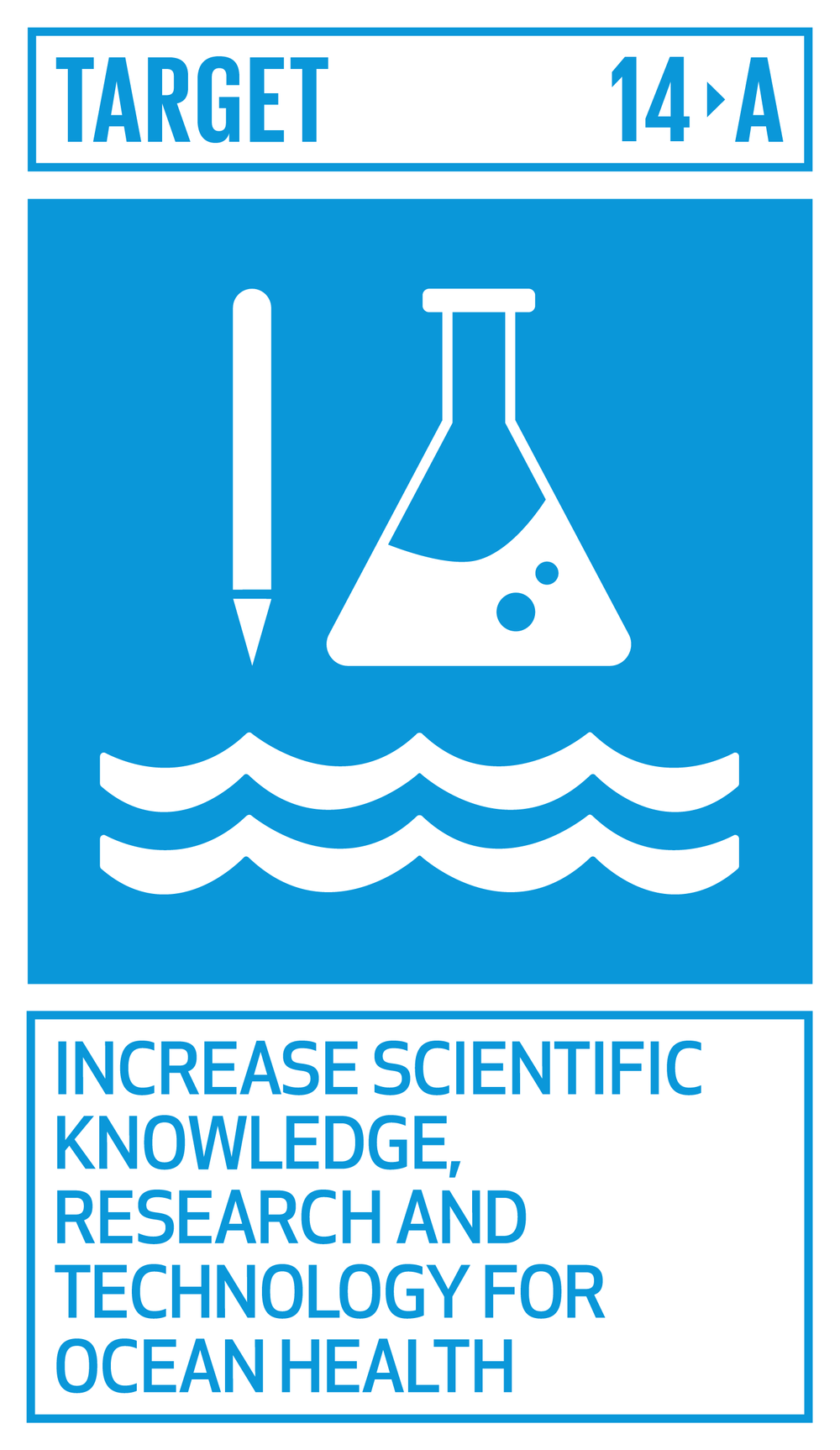 Increase scientific knowledge, develop research capacity and transfer marine technology, taking into account the Intergovernmental Oceanographic Commission Criteria and Guidelines on the Transfer of Marine Technology, in order to improve ocean health and to enhance the contribution of marine biodiversity to the development of developing countries, in particular small island developing States and least developed countries.   INDICATOR    14.a.1  Proportion of total research budget allocated to research in the field of marine technology
