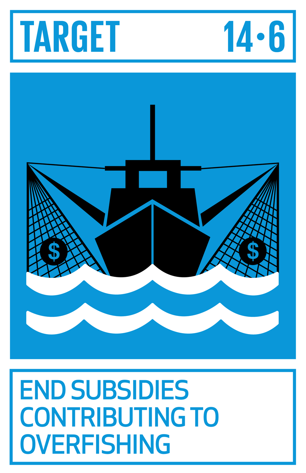 By 2020, prohibit certain forms of fisheries subsidies which contribute to overcapacity and overfishing, eliminate subsidies that contribute to illegal, unreported and unregulated fishing and refrain from introducing new such subsidies, recognizing that appropriate and effective special and differential treatment for developing and least developed countries should be an integral part of the World Trade Organization fisheries subsidies negotiation.   INDICATOR    14.6.1  Progress by countries in the degree of implementation of international instruments aiming to combat illegal, unreported and unregulated fishing