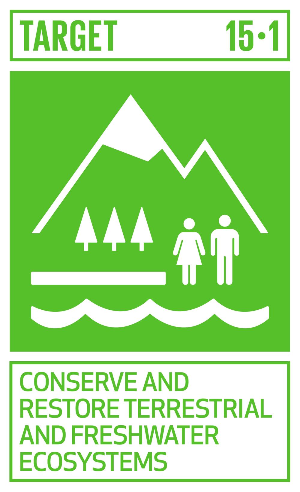 By 2020, ensure the conservation, restoration and sustainable use of terrestrial and inland freshwater ecosystems and their services, in particular forests, wetlands, mountains and drylands, in line with obligations under international agreements.   INDICATORS    15.1.1  Forest area as a proportion of total land area   15.1.2  Proportion of important sites for terrestrial and freshwater biodiversity that are covered by protected areas, by ecosystem type