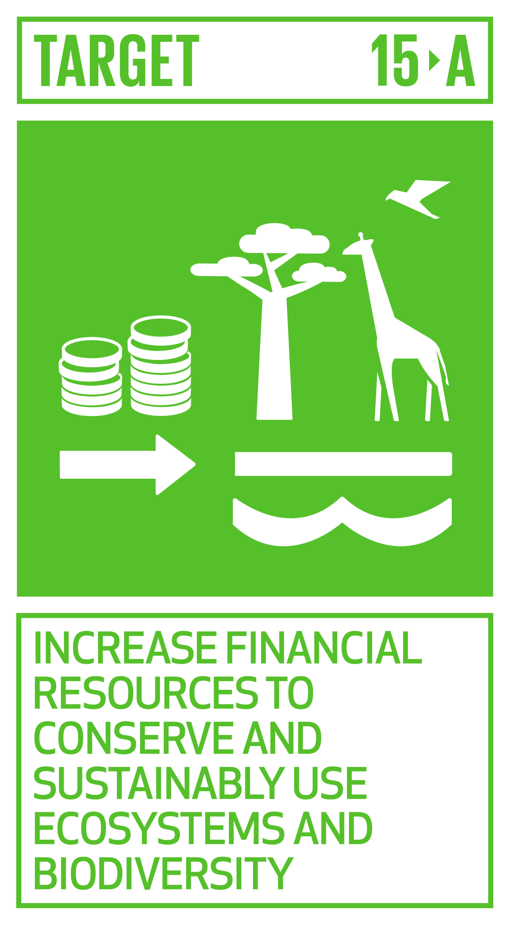Mobilize and significantly increase financial resources from all sources to conserve and sustainably use biodiversity and ecosystems.   INDICATOR    15.a.1  Official development assistance and public expenditure on conservation and sustainable use of biodiversity and ecosystems