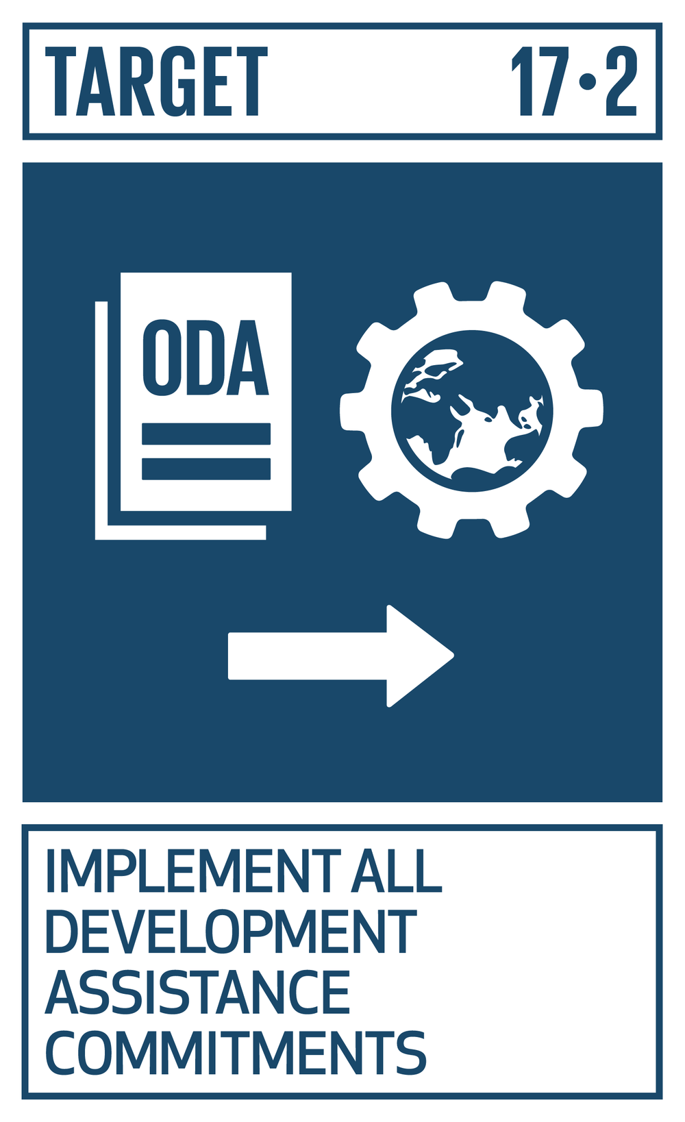 FINANCE TARGET   Developed countries to implement fully their official development assistance commitments, including the commitment by many developed countries to achieve the target of 0.7 per cent of gross national income for official development assistance (ODA/GNI) to developing countries and 0.15 to 0.20 per cent of ODA/GNI to least developed countries; ODA providers are encouraged to consider setting a target to provide at least 0.20 per cent of ODA/GNI to least developed countries.   INDICATOR    17.2.1  Net official development assistance, total and to least developed countries, as a proportion of the Organization for Economic Cooperation and Development (OECD) Development Assistance Committee donors' gross national income (GNI)