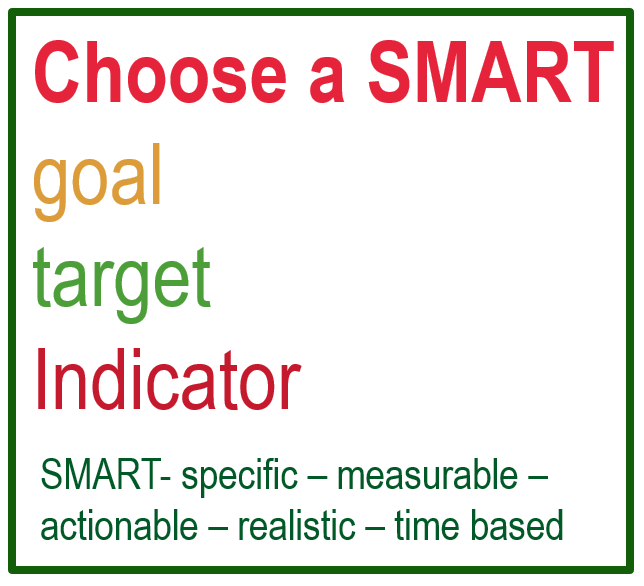 SDGLDNONT-SMART Goals.PNG