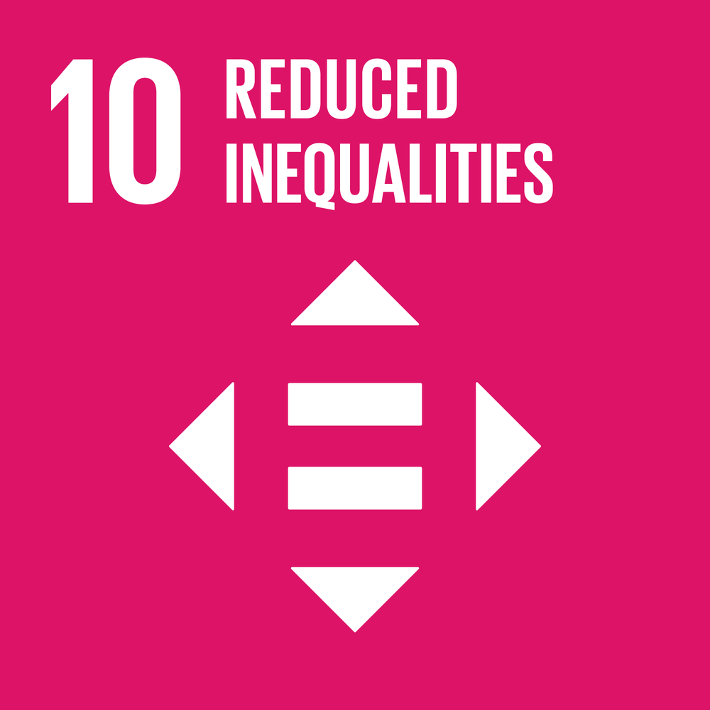 Goal 10. Reduce inequality within and among countries    10 Targets    11 Indicators