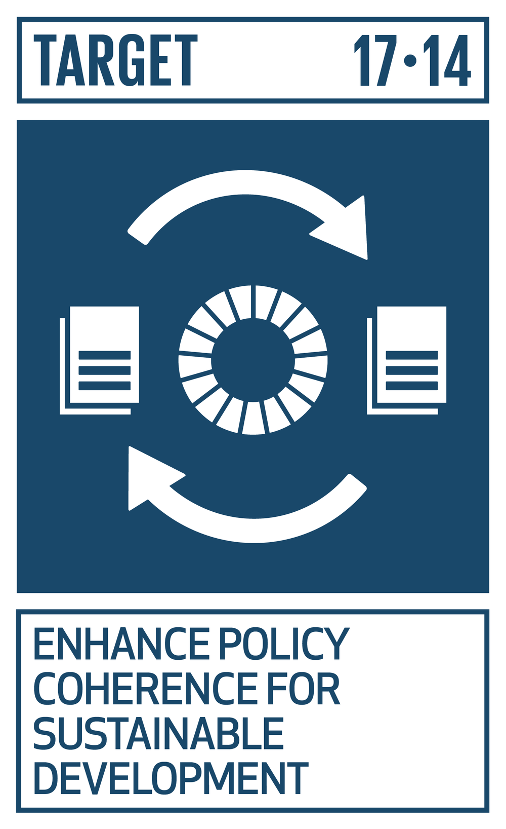 SYSTEMIC ISSUES - POLICY AND INSTITUTIONAL COHERENCE   Enhance policy coherence for sustainable development   INDICATOR    17.14.1  Number of countries with mechanisms in place to enhance policy coherence of sustainable development