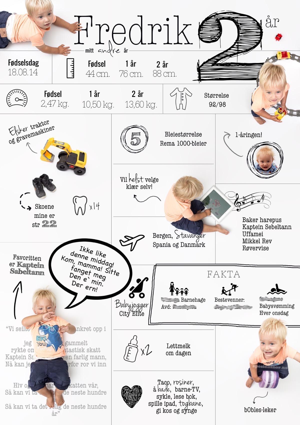 2årsplakat_blogg_fødselsplakat