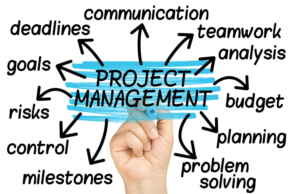 Experienced Telecommunication Project Manager for IT Expense Management and IT Bill Reduction - Lower IT Bills - Com-Logic - Chuck DiPietro