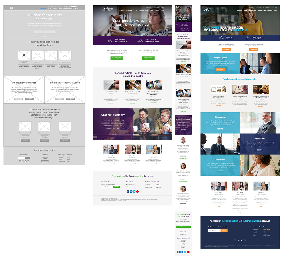 X and visual design for pages and components, evolving over several iterations and months, and in parallel with front-end development. The team experimented with Axure but decided to use Invision interactive prototyping for this particular project. Desktop and mobile prototypes.