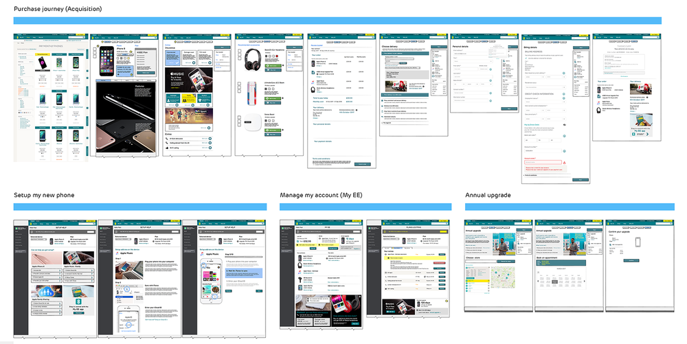 I used Balsamiq to quickly produce mockups of screen and journey variants, many of which were A/B tested to gauge performance. For the first time, EE designers could use the mockups on the map to understand the entirety of journeys from a users' perspective and whilst we were severely limited by legacy systems, we were able to add a raft of minor usability and conversion refinements from this mapping exercise