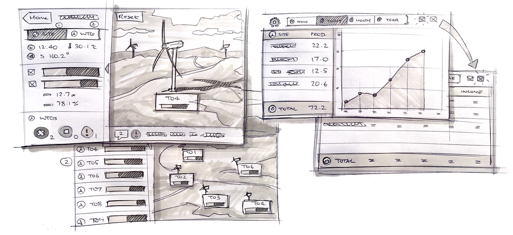 Quick paper concept sketches - pen and marker