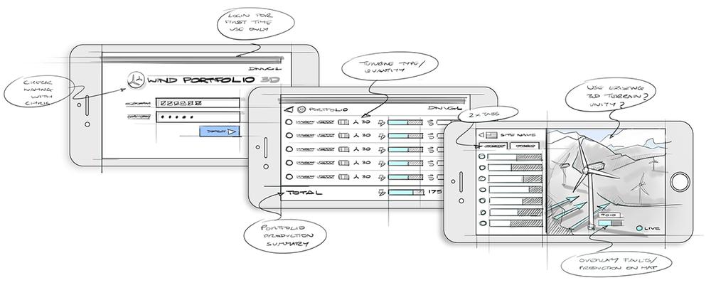 Quick digital concept sketches - Autodesk Sketchbook Pro and Wacom tablet