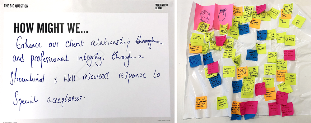 The team identified their design brief - an unmet customer need, expressed as a 'How Might We' problem statement. They then rapidly generated a wide range of ideas in a fast-paced, creative session, before grouping and discussing the feasibility and potential of possible solutions together.