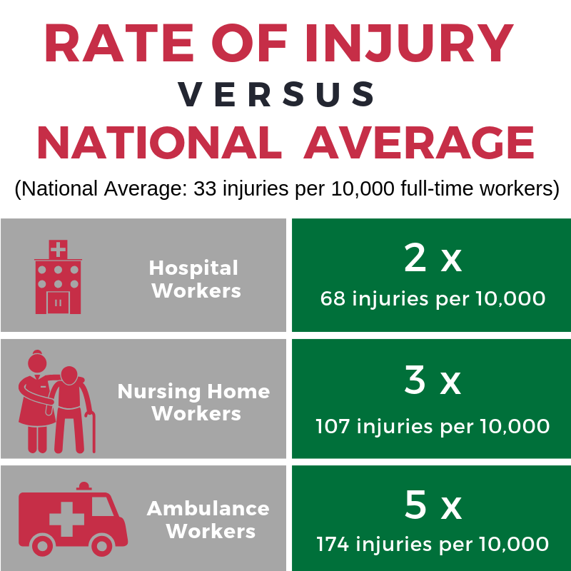rate_of_injury_wide.png