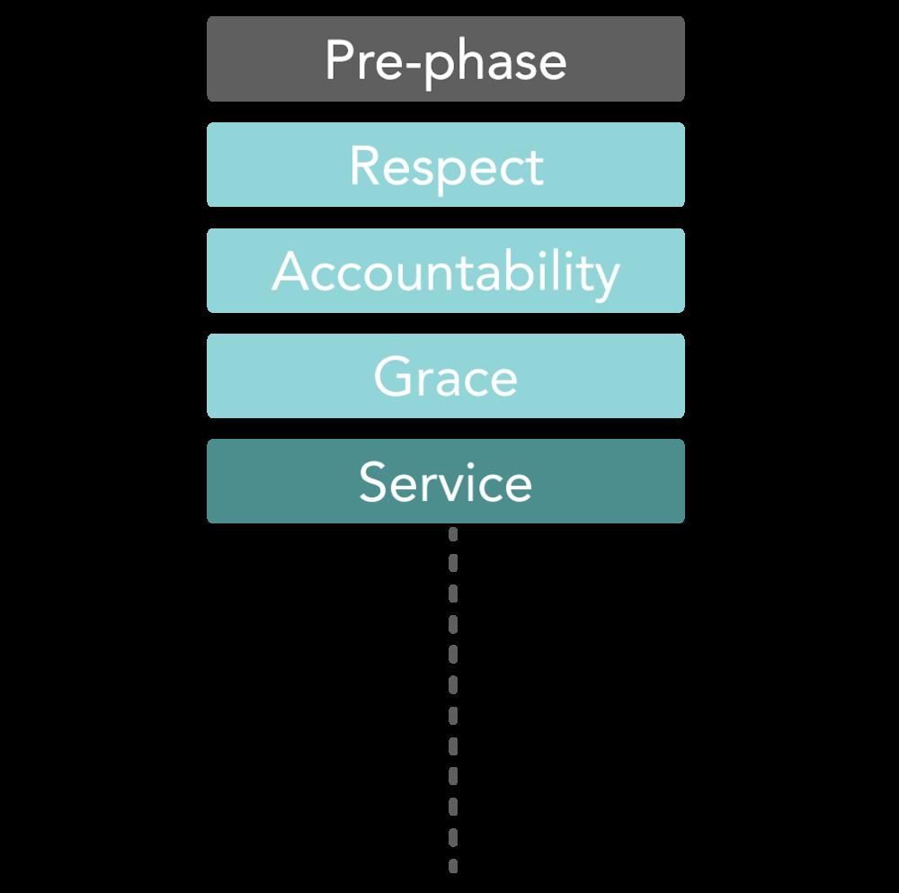 Process 3.png