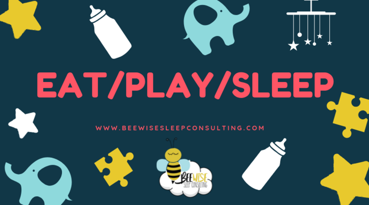Copy of Copy of EAT_PLAY_SLEEP Infographic.png