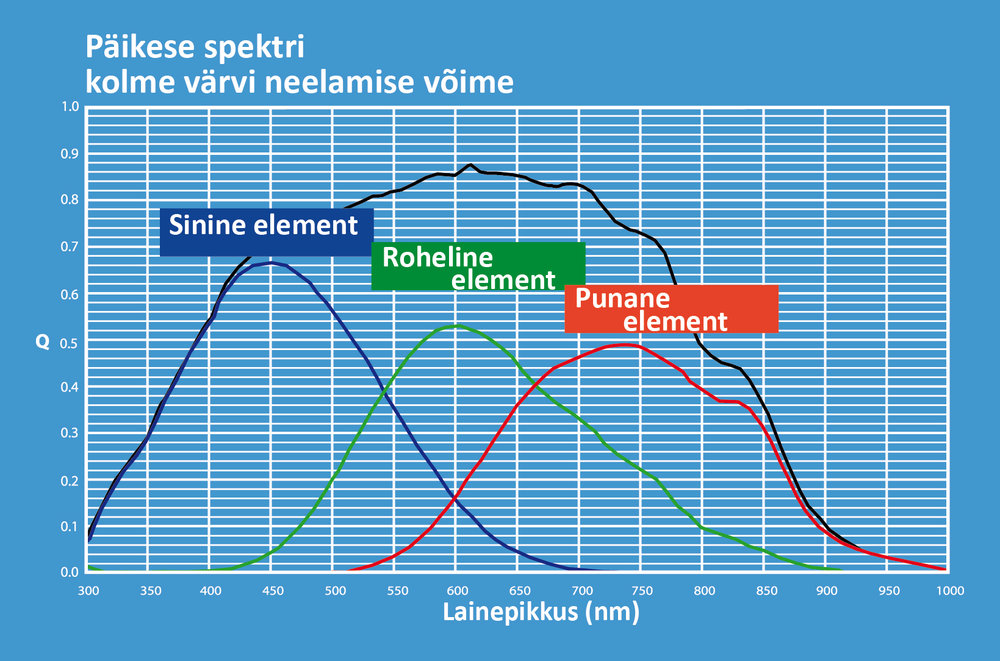 Grafico3ColoriITA.jpg