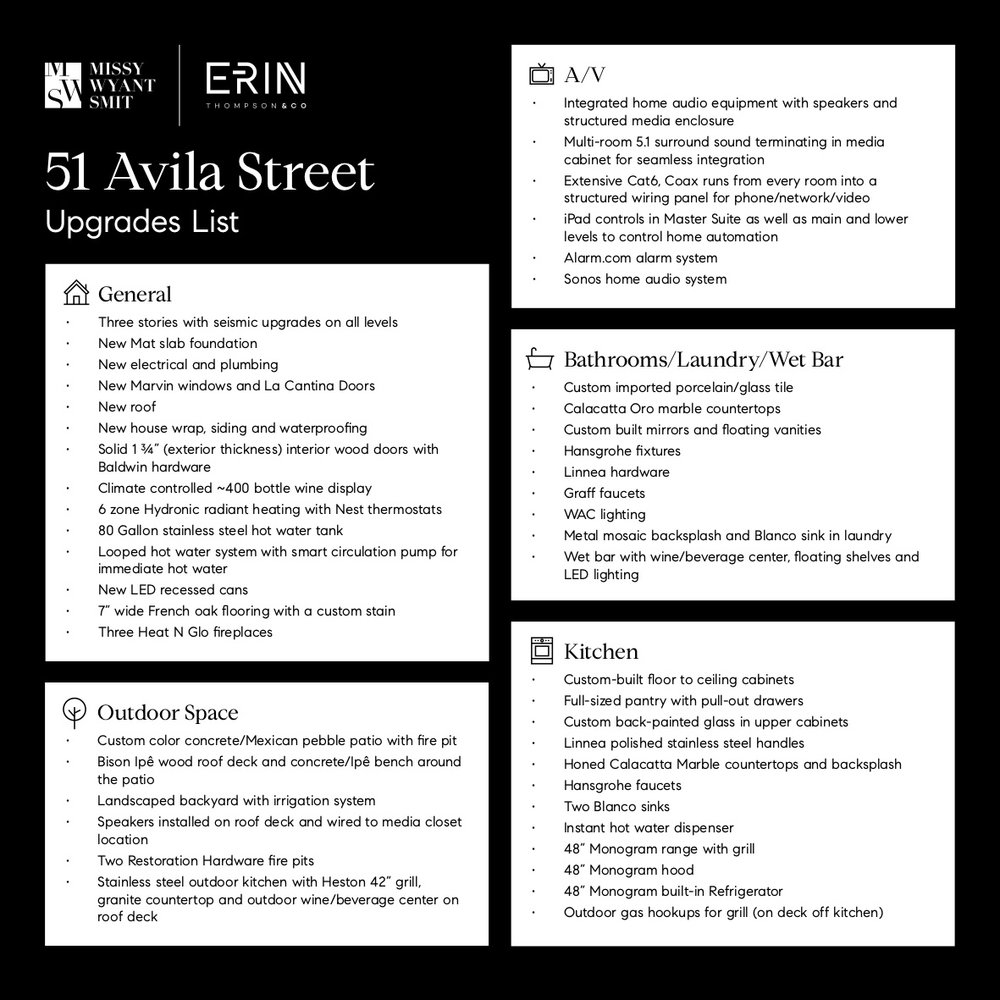 2018 10 24 51 Avila 8x8 Insert SFB Missy + Erin FINAL WEB.jpg