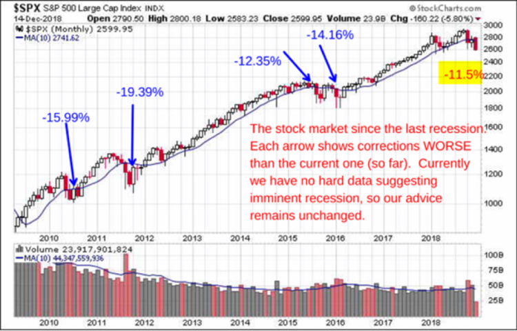 December+Market+Corrections (1).png