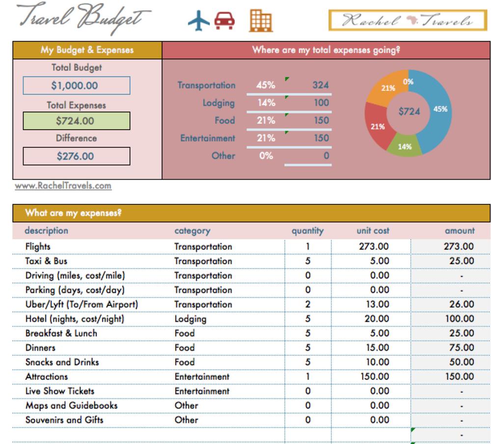 Budget Screenshot - RachelTravels