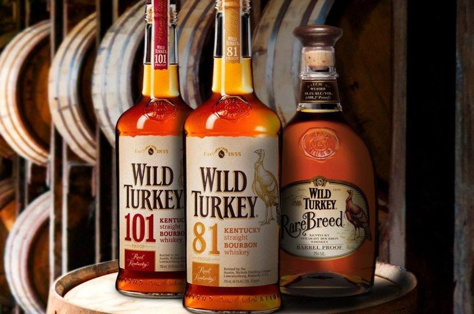 Wild Turkey - Case Study.jpg
