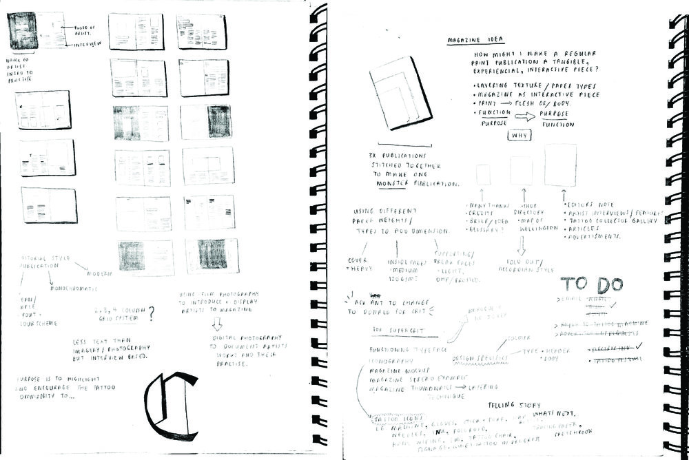 Exploring layout and composition - excerpt from process workbook.