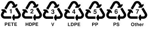 recycling-numbersPIC.jpg