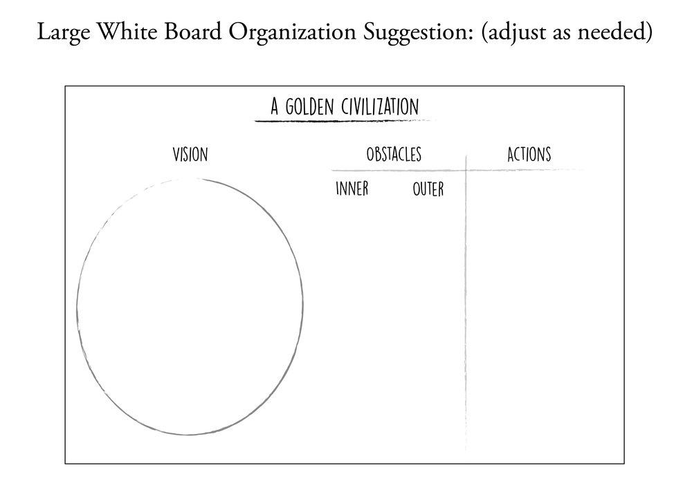 Board Layout Suggestions-02.jpg