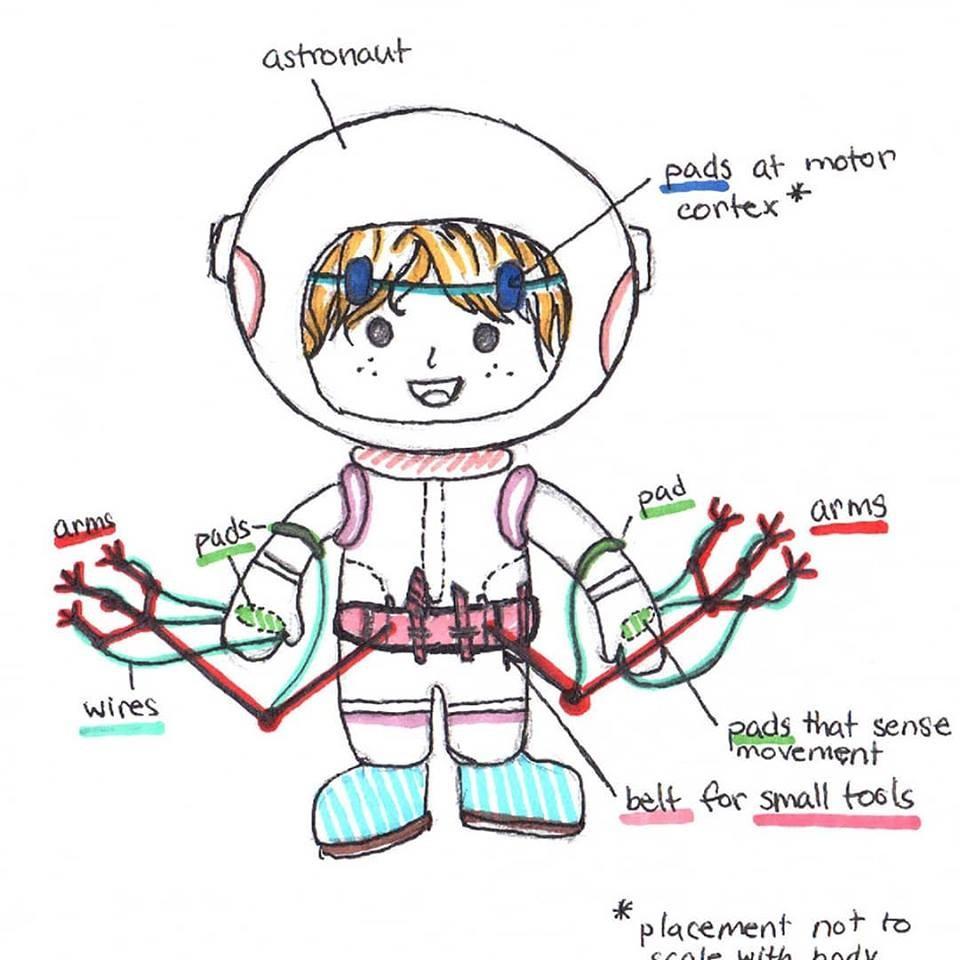 Inventions in Space Challenge - Winning design