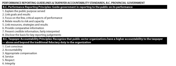 cleanwest-publication-FIA-CUIA-FICOM-CUDIC-performance-accountability.png