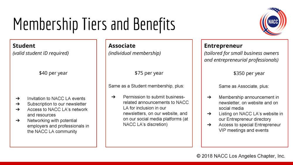 NACC Membership Tiers.jpg