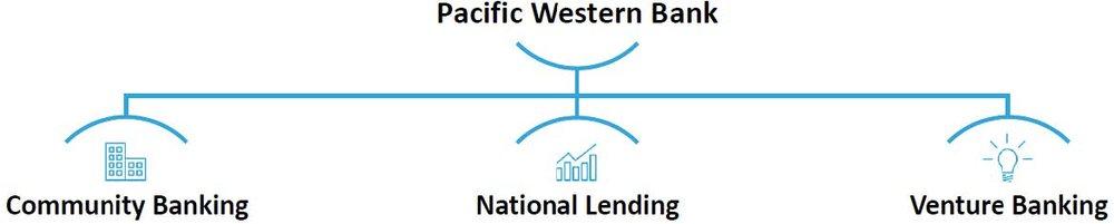 Lending Solutions.jpg
