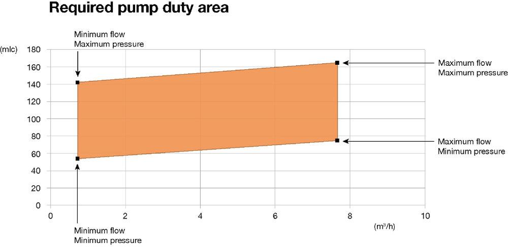 svanehoj-charts-b-(2).jpg