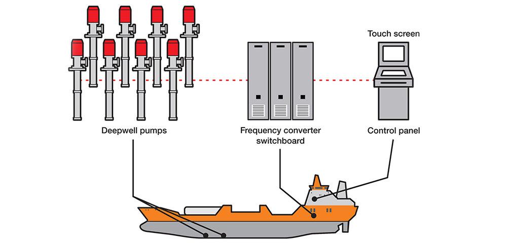 pump-schematics.jpg