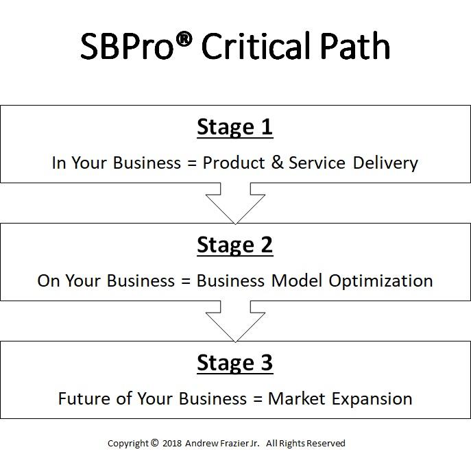 SBPro_Critical_Path.jpg