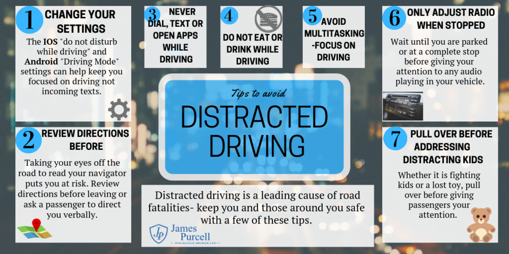 Distracted driving.png