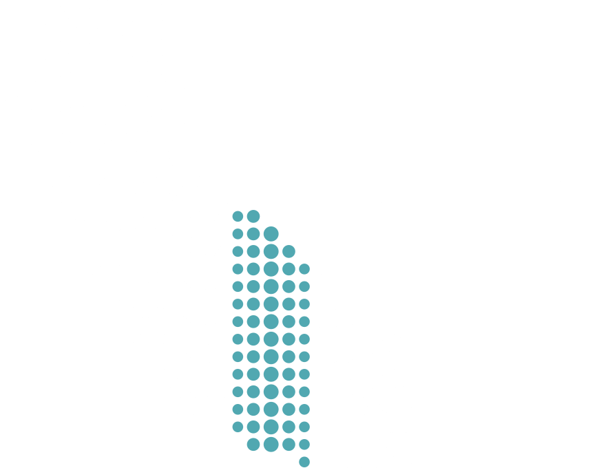 SoCal District