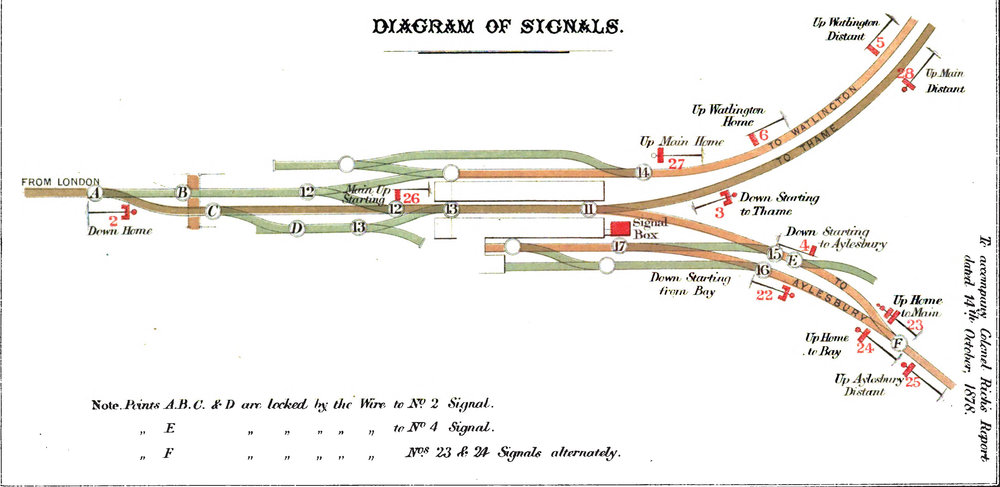 signals-diagram-1878-copy.jpg