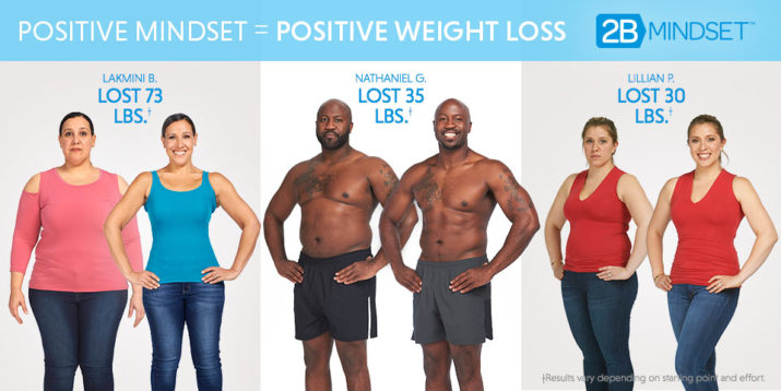 2B Mindset Results Photo. Positive Mindset + Positive Weight Loss