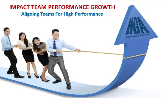 IMPACT TEAM PERFORMANCE GROWTH - APRIL SPECIAL Assessment & Workshop Bundle $99(purchase by April 30th, we can schedule your team workshop at your preference)