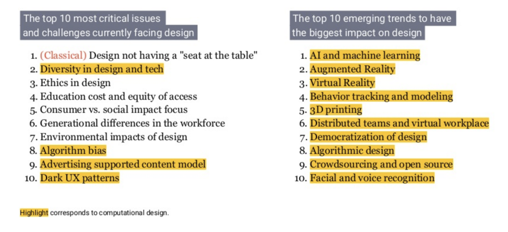 E xcerpt from John Maeda's    Design in Tech Report 2018