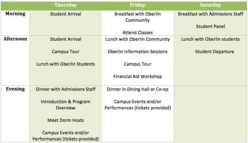 Oberlin sample schedule.png