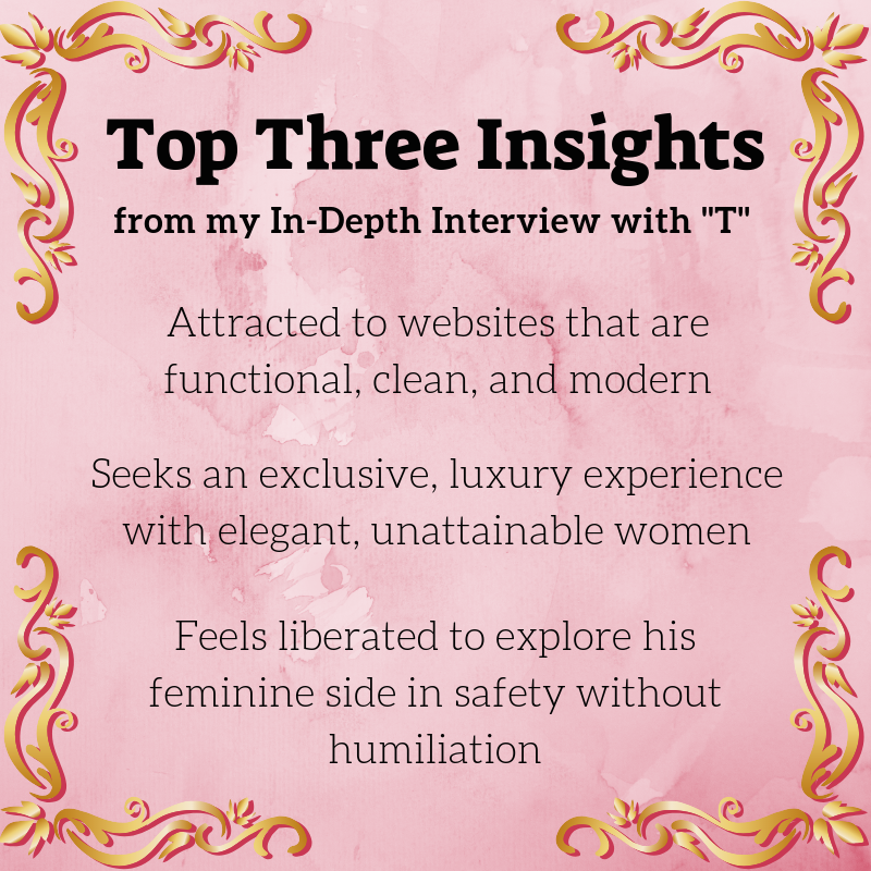 Top Three Insights from my in-depth interview with T. · Seeks an exclusive, luxury experience with elegant, unattainable women · Feels liberated to explore his feminine side in safety without humiliation · Attracted to websites that are functional, clean, and modern
