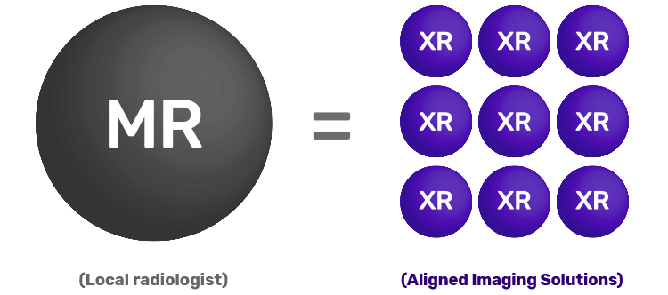 Adapted from Daher NM, accessed Nov 7, 2018. [1] MR=magnetic resonance imaging; XR=X-ray.