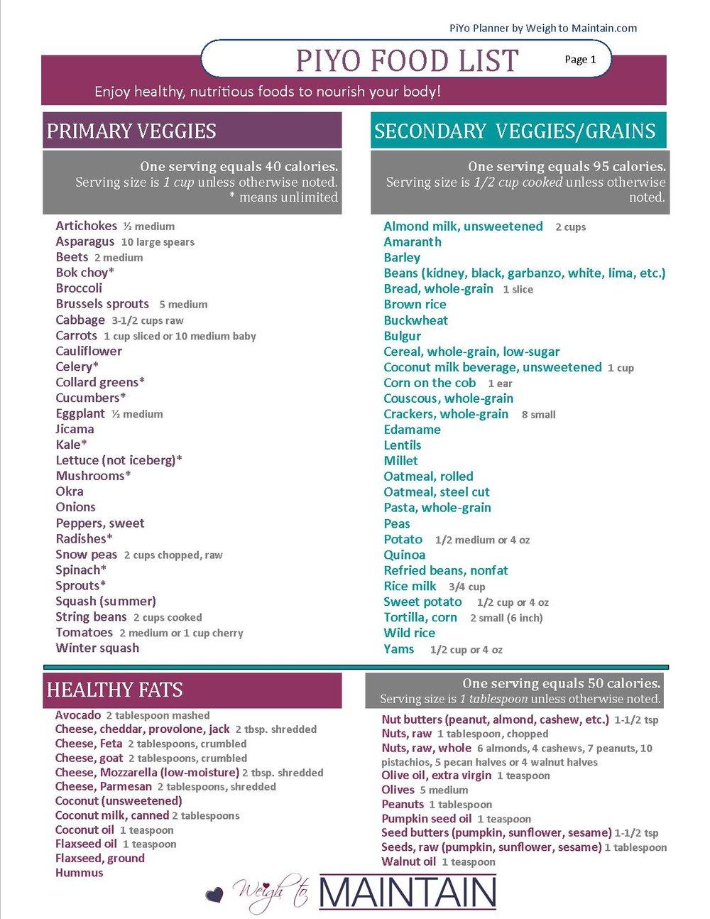PiYo-Food-List-updated.jpg