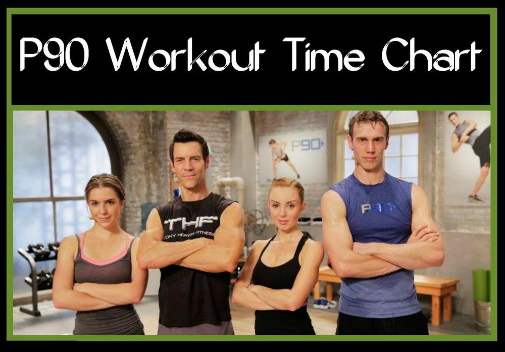 p90-workout-time-chart.jpg