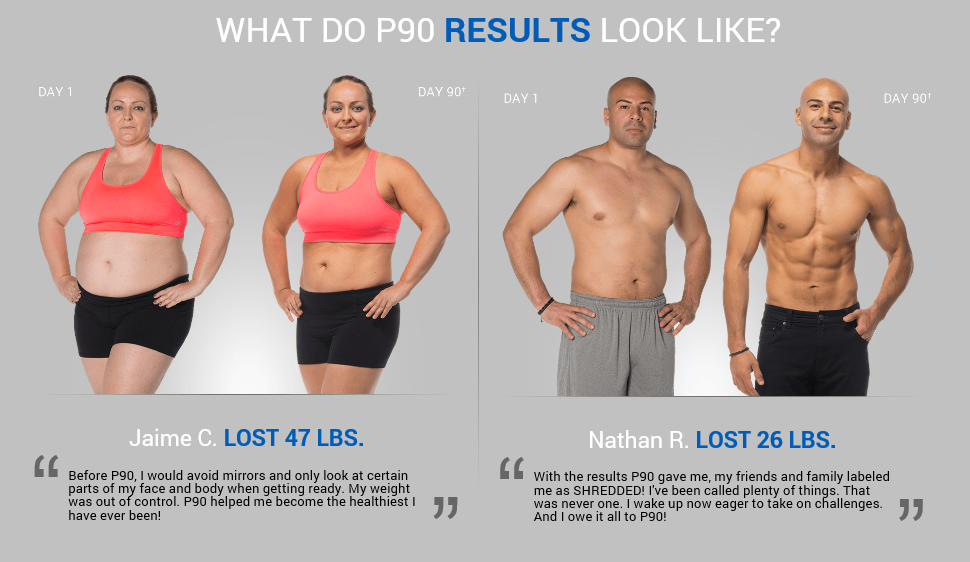 p90 weight loss results weigh to maintain